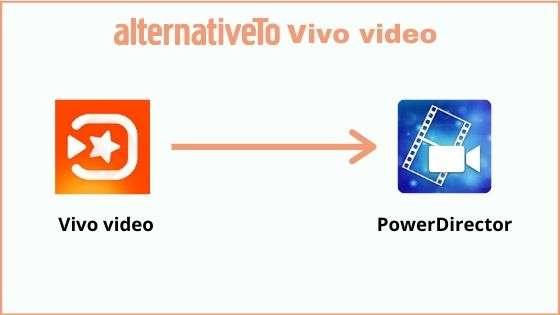 alternative apps for vivo video