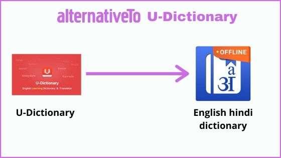 alternative apps for u-dictionary
