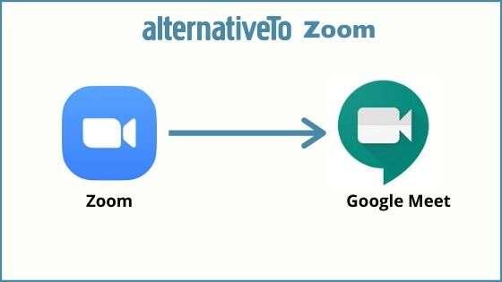 alternative apps for Zoom