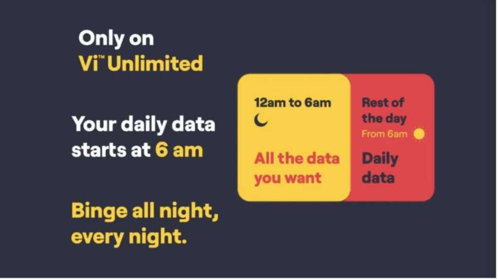 Free Data With Vodafone